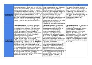 Rúbrica JQCV C1 Intervenció oral - Sheet1