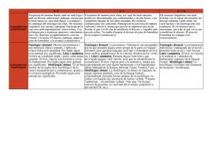 Rúbrica JQCV C2 Intervenció oral - Sheet1